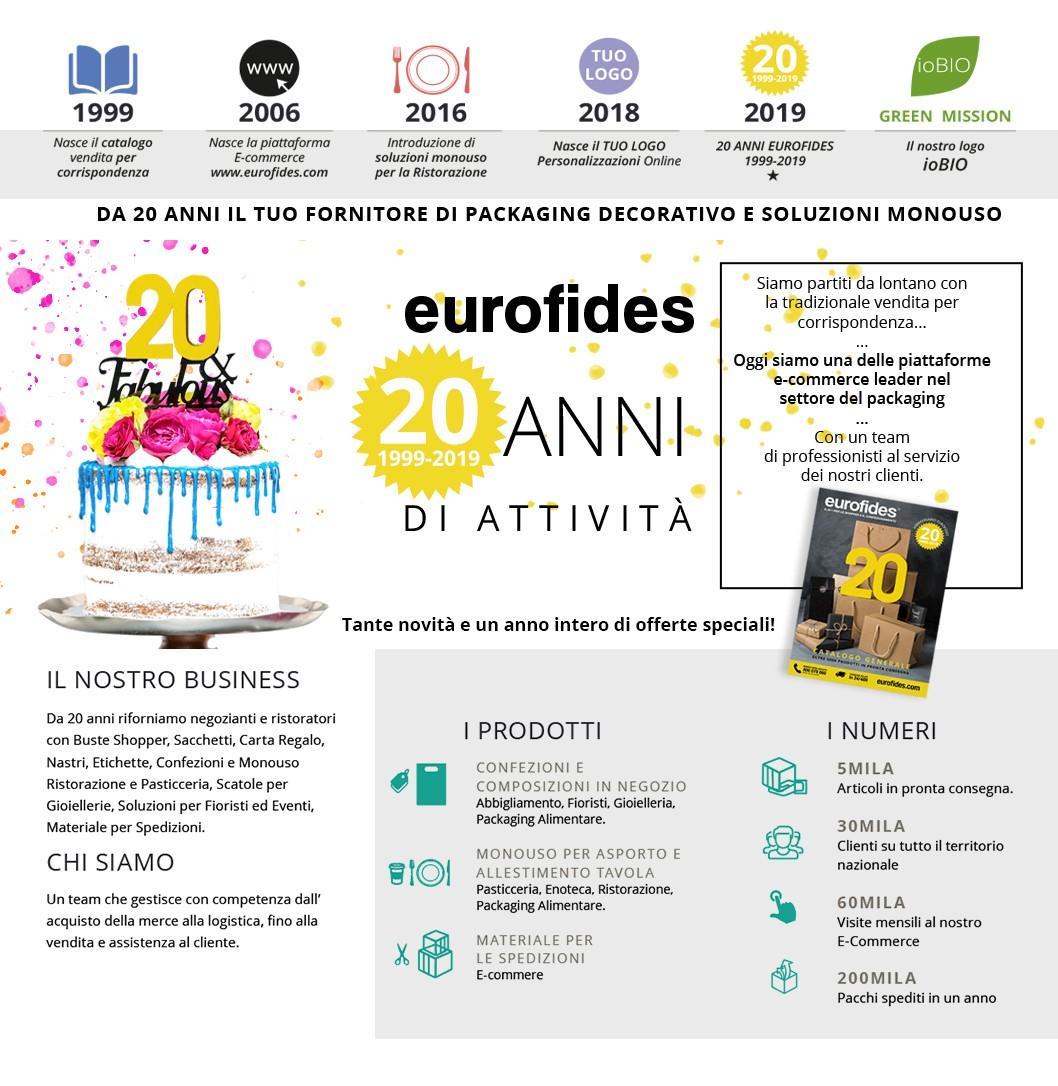 Anniversario 20 Anni Eurofides
